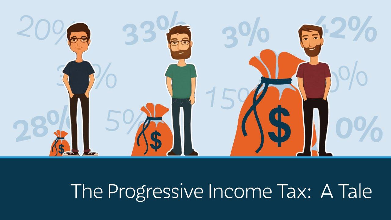 apa itu pajak progresif kendaraan bermotor